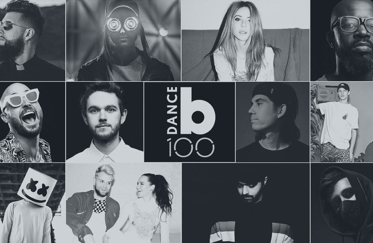 Billboardが人気DJランキング「Billboard Dance 100 Artists of 2019」を発表!